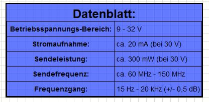 Datenblatt UKW-Sender