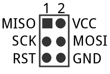 2x3-pin ISP headers