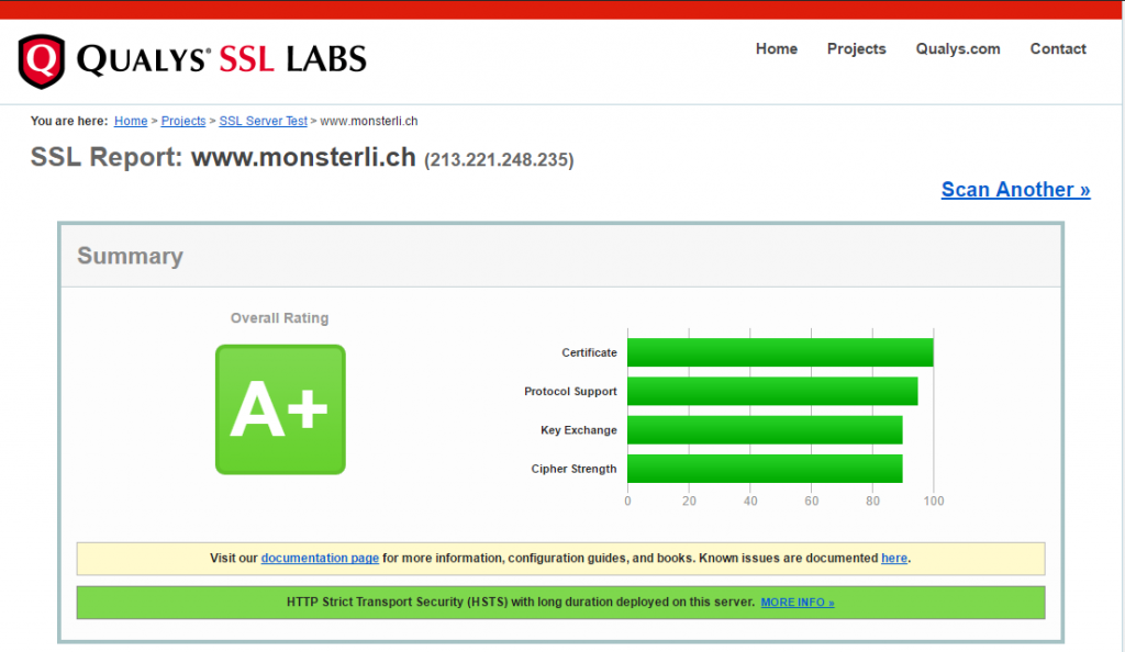 SSL-Report Bewertung